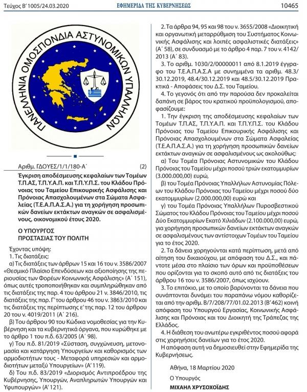 Έγκριση αποδέσμευσης κεφαλαίων για τη χορήγηση δανείων στους ασφαλισμένους του ΤΕΑΠΑΣΑ